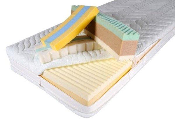 materiali in memory foam per il materasso