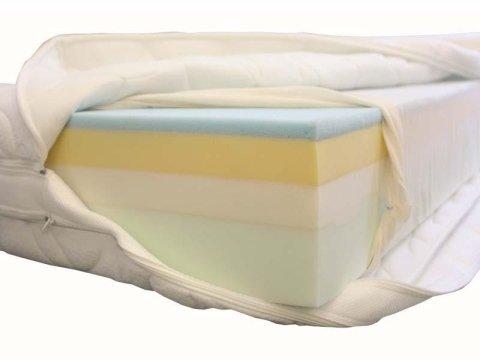 materasso su misura realizzato in Italia