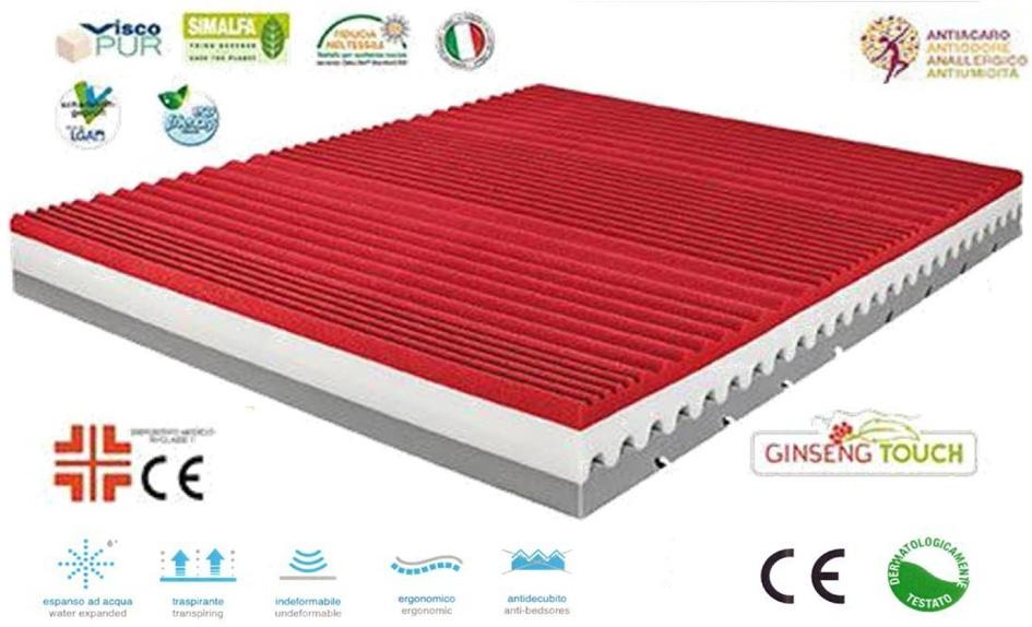 La Continentale Materassi.La Continentale Produzione Di Materassi A Monza E Milano